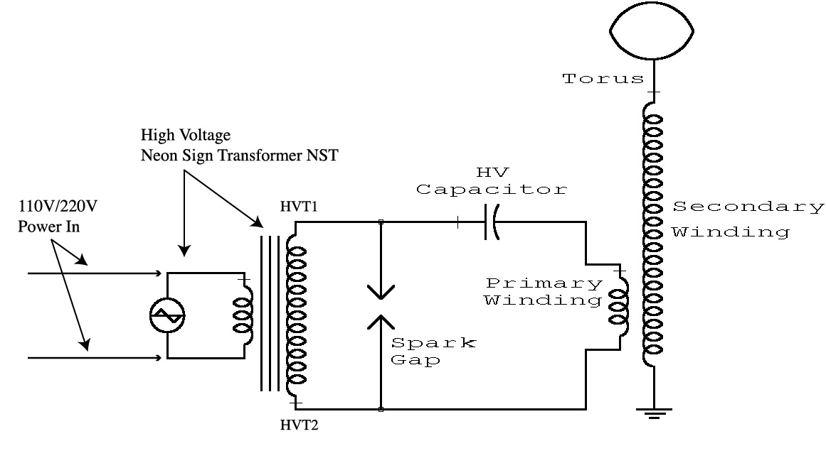 Transformer Wiring Diagram Pdf : Neon sign transformer wiring diagram soldering iron